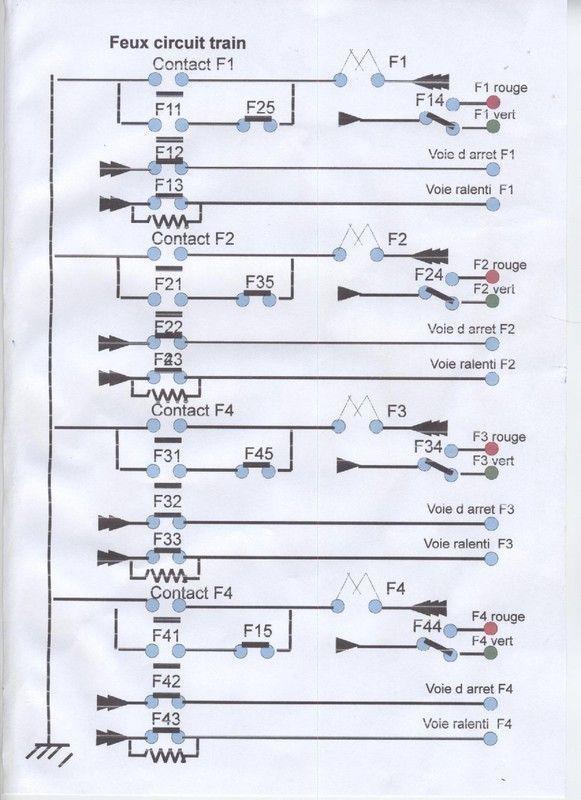 Schéma feux avec contact ILS